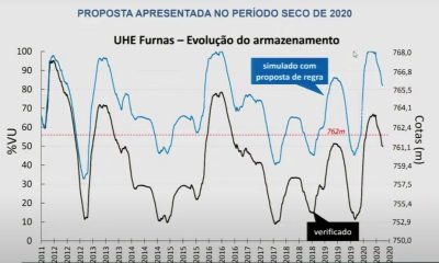 Furnas recovery would leave a reservoir with a volume of 80%, says ONS